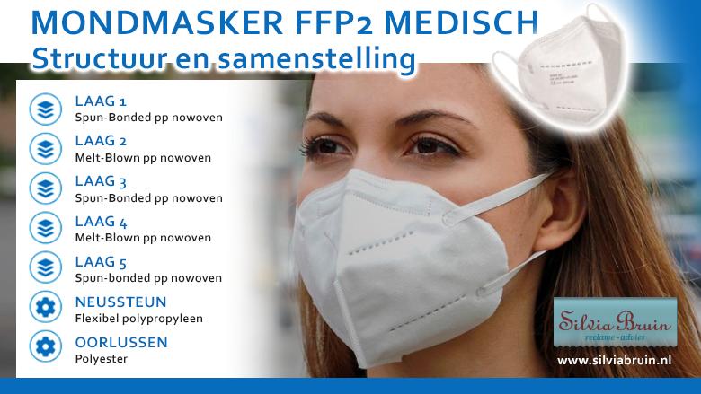 FFP2 mondmasker samenstelling